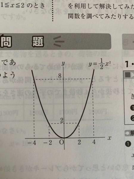 中学数学 関数 グラフ 写真の図は、関数y=1/2x^2のグラフである。これを利用して、xの変域が -4≦x≦2であるときのyの変域を求めなさい という問題です。 答えは0≦y≦8らしいのですが、なぜそうなるのかわかりません。 例えば、-2≦x≦4のときは0≦y≦8になるはずなのに、なぜこの場合は 0≦y≦8とはならないのですか? また、「y=2x-1とy=2x^2について、Xの変域を-2...