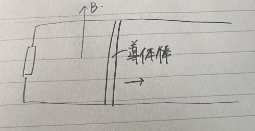 写真の図では、導体棒が右に動いてます。その際に導体棒に生じる誘導起電力を、ローレンツ力から考えます。 電子に働くローレンツ力を考える際、フレミングの法則で電流を指す中指の方向が左向きになる理由が分かりません。電子が動く向きの逆が電流の向きというのは分かってますが自分は、導体棒が右に動くときに誘導電流は、導体棒の下向きに生じるため中指はそちらの方向に向くのかと思いました。