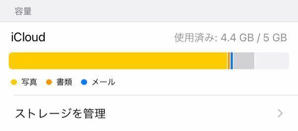 iCloudの使用を停止したら今アルバムに入っている写真は全て消えますか?それともiCloudからは消えるけど本体には残るとかですか?