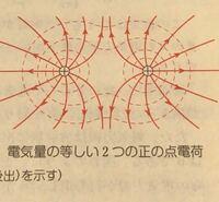 物理の電磁気の範囲についての質問です 写真に、電気力線と等電位線が書いてあるのですが、普通何もなければ、+qの電荷は電位の低い方に移動しますよね。  でも、直感的にこの二つの+の間に+qの電荷を置いたら...