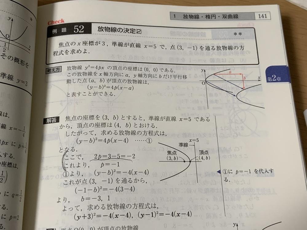 数Ⅲの放物線についての問題です。解説のpに関する式はどこから出てきたんでしょう?