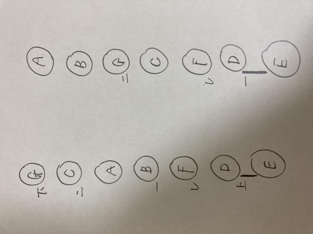 漢文の返り点についてです。 一点の上にレ点が来ること、レ点に行って二点に戻ることは可能ですか?また、上下点(子の画像では上点)にハイフンは使えますか? トータルとしてこの画像の返り点の位置はあっていますか? 詳しい方教えていただけると幸いです。