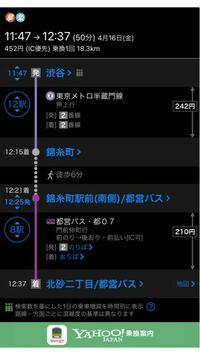 渋谷から都営まるごときっぷを買って北砂二丁目まで行けますか?