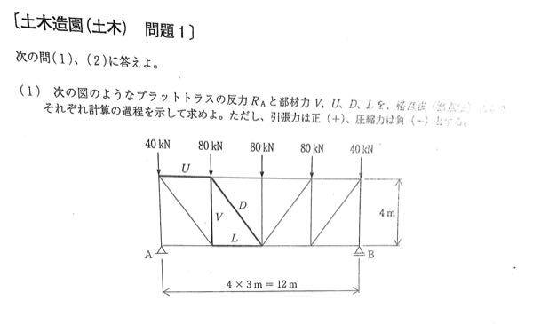 Ra=160 V=40 U=-90 D=-150 L=90になりますか? 切断法でやると答えが違くなってしまいます。。 どなたかご回答お願いします。