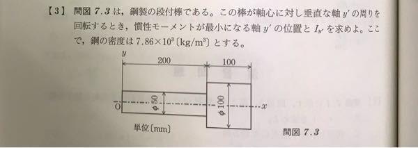 この力学の問題を教えてください。