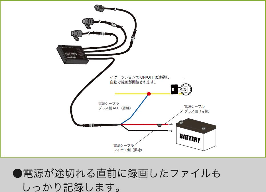 自動二輪へのドラレコ取付(配線)について 自動二輪へのドラレコ取り付けについて、ご教示ください。 画像は参考までにミツバサンコーワさんのドラレコ配線図ですが、一般的にドラレコ本体側の配線は ...
