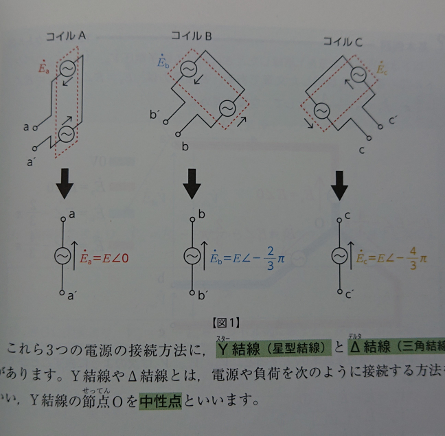 電験三種 理論 すみません、これ教科書の間違いでしょうか?? bとb'を簡単にした図だけ電流が逆になってます。 なんなのでしょう?