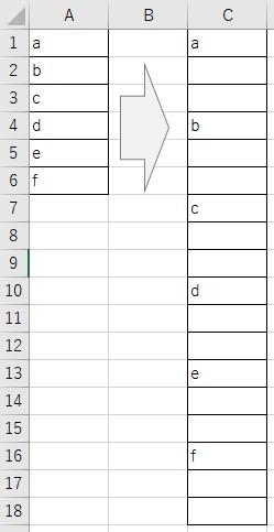 エクセルでの行の同時追加について エクセルでの行の同時追加の方法について教えて下さい。画像の左から右のように、a~fの各セルの行間に、2行づつ同時に追加したいのですが可能でしょうか? ctlボタンを押しながら、行No.1~6までクリックしたのち、右クリックで「挿入」を選択すれば、一度に「1行づつ」追加は出来たのですが、「2行」とか「3行」の複数行を同時に追加したい場合の方法について御教示頂ければ幸いです。 うまく説明できていないかもしれませんが、どうか宜しくお願い致します。