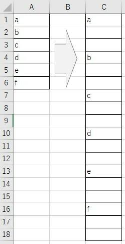 エクセルでの行の同時追加について エクセルでの行の同時追加の方法について教えて下さい。画像の左から右のように、a~fの各セルの行間に、2行づつ同時に追加したいのですが可能でしょうか? ctlボタンを押しながら、行No.1~6までクリックしたのち、右クリックで「挿入」を選択すれば、一度に「1行づつ」追加は出来たのですが、「2行」とか「3行」の複数行を同時に追加したい場合の方法について御教示頂け...