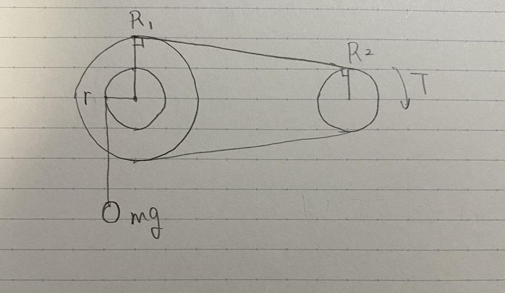 工業力学です。 トルクTをr、R1、R2、m、gのみで表してください。