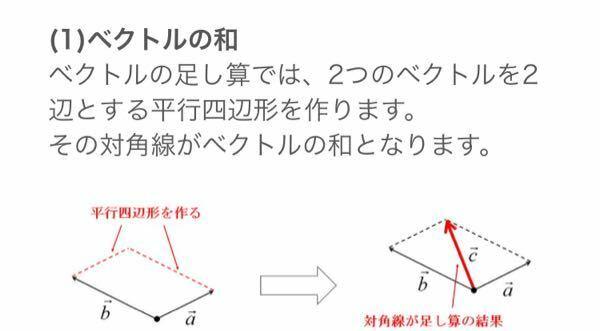 高校物理 力学 ベクトル ベクトルの概念がよくわかりません。 写真では対角線が足し算の結果と言ってますが、視覚的に明らかに足し算したものより短く感じて仕方がありません。 ベクトルの四則計算では、視覚とは関係ないのでしょうか。それとよく直角三角形と一緒にみるVab=Vb-Va(Vabが斜辺)という公式?はなぜあれが成り立つのですか。ベクトルは数と同じに考えてはダメなのでしょうか。 数と同じに...