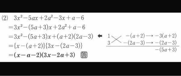 このたすき掛けをするところがよくわからないので教えてほしいです(> <) 数学 高一数学