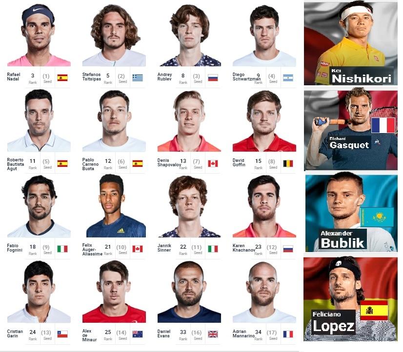 スペイン バルセロナ 2021年4月19日から4月25日まで 開催されるテニスの試合 ATP500 誰が優勝して誰が準優勝するか 当ててください。 バルセロナ covid-19 4月4日から4月...