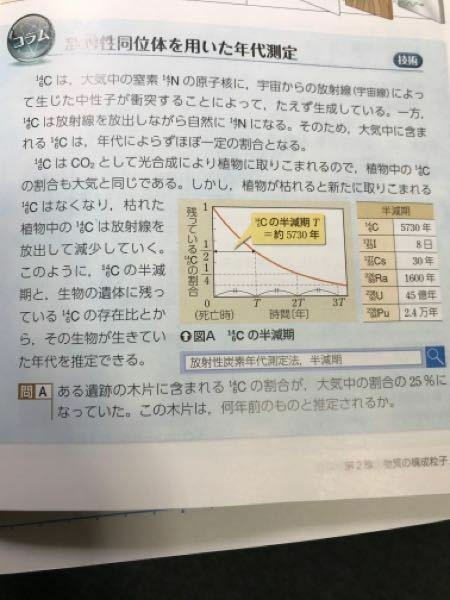 高校の化学について質問です。 下の写真の、問Aの答えは11460年らしいのですが、途中式がなぜそうなるのかイマイチわかりませんでした。教えてください。
