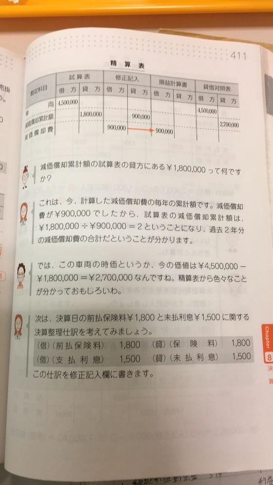 簿記3級のテキストで、画像の内容が分かりません。 4500000(取得原価)-1800000(過去2年の原価償却累計額)-900000(今期の減価償却費)=1800000(今の車の価値)だと思ったのですが、テキスト内では今の価値は2700000となっています。この場合、減価償却累計額の欄の修正記入900000はどういう意味なのでしょうか、、。今の価値を知るには、横軸では考えずに、試算表のとこ...