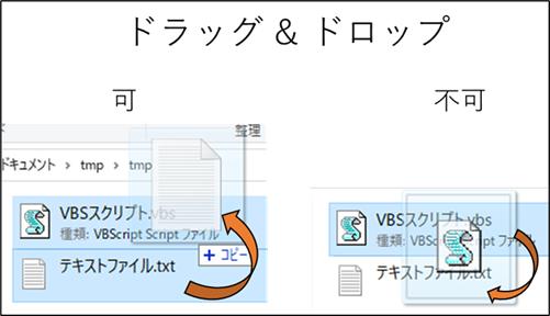 Windows ドラッグ&ドロップ (以降DD) ができるかできないかの仕様について。 ドラッグ&ドロップでファイルパスを渡してプログラムを起動できるのは便利ですが、拡張子の関連...