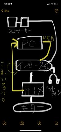 アンプシュミレーター とオーディオインターフェイスの接続について いままでアンプシュミレーター (hx stomp )をUSB接続で録音等していました。使用dawはcakewalk  今回オーディオインターフェイスPRESONUS AudioBox iTwoを購入し、付属のstudio oneartist5をインストールしたので ギター→hxstomp →インターフェイス→USBでPC...