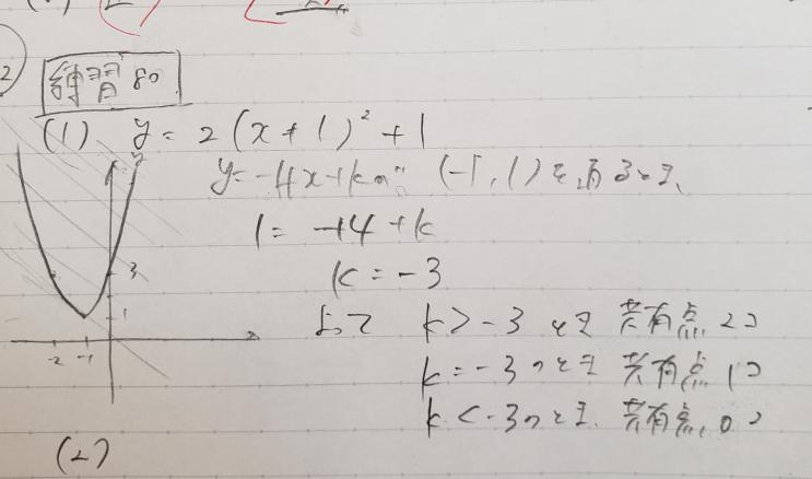 放物線 y=2x²+4x+3 と直線 y=-4x+k の共有点の個数を定数kの値によって分類せよ. 上記の問題を写真のようにグラフから解いたのですが間違えてしまいました。 このようにグラフから解くのは不可能なのでしょうか?