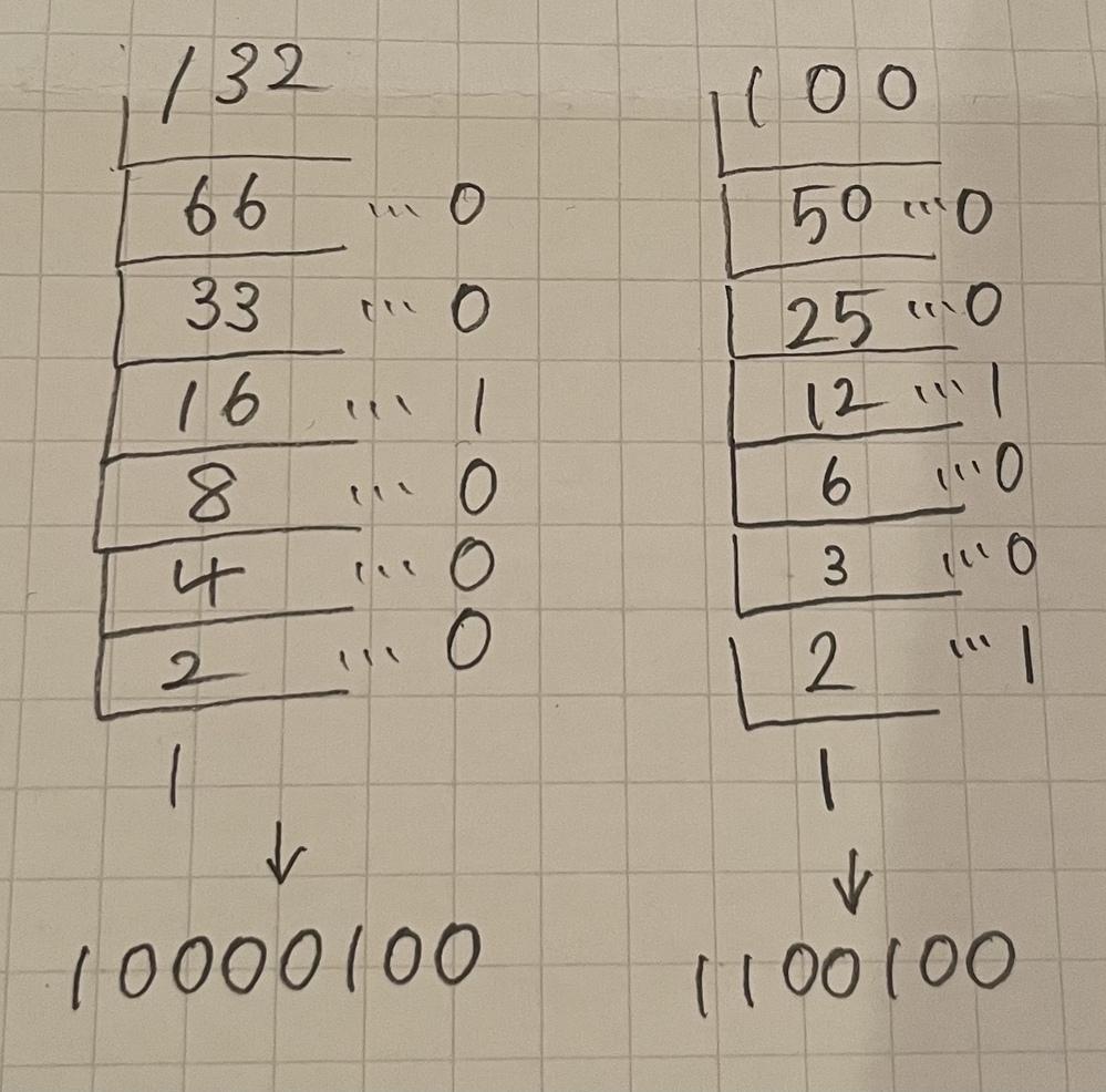 2進数にする問題で、同じ解き方で2で割っていったのですが、132の方は一番下の1の隣に0がきていて、100の方は1の隣に0がない違いは何ですか?? 語彙力なくてすみません。 矢印の下は解き終わった答えです。