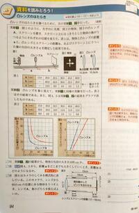 中学1年生の凸レンズの問題です。(2)の答えが「焦点距離に近づく」なのですが、なぜそうなるのか、答えの解説を見てもわかりません。 問題の写真をつけておいたので、なぜそうなるのか詳しく教えて下さい。