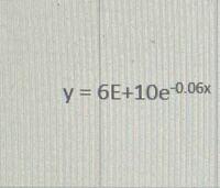 数字の表記の仕方についての質問です。 エクセルで近似式を求めたところ以下の式になりました。これは  y=6×10^(10×e^(-0.06x))  という認識であっているでしょうか。