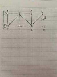 静定トラスについての質問です。 この図の各部材力の求め方を教えてください。各辺の長さは同じです。