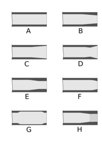 ショットガン(散弾銃)の銃身内部とスラグ弾(一粒弾)・散弾両方撃てるタイプについて質問です。 1.ウィキペディアの散弾銃のチョークの種類を閲覧していた際、ふと疑問に思うことことがあるのですが、散弾銃には、散弾だけでなく、スラグ弾、つまり「一粒弾」などの弾丸、つまり散弾と一粒弾、両方を撃てるタイプってあるのでしょうか(銃の知識が初心者なので・・・。)?  2.軍隊や警察に使用される散弾銃のチョ...