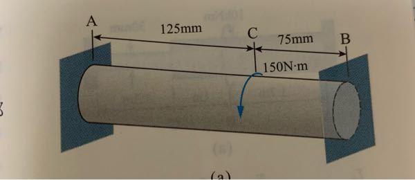 材料力学の質問です この軸を図のようにトルクを加えたとき AC間とCB間のねじれ角の合計は0であるとかかれているのですが、ねじれ角とはどこの角度ですか?