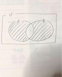 【至急】高1 数A 集合の問題です。 斜線の部分をA,B,∩,∪,-,()を使って表せ。という問題を授業で出されたのですが答えが分かりません。教えていただけると助かります。お願いします。