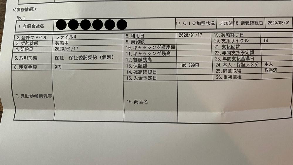 JICC情報開示について 私は2019年末まで海外に住んで、昨年日本の会社に勤め始めました。...