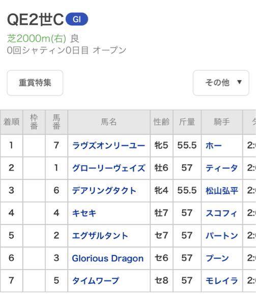 先日香港で行われたクイーンエリザベス2世Cに出走した日本馬4頭が、宝塚記念で再び再戦する可能性高いです? ラヴズオンリーユー グローリーヴェイズ デアリングタクト キセキ