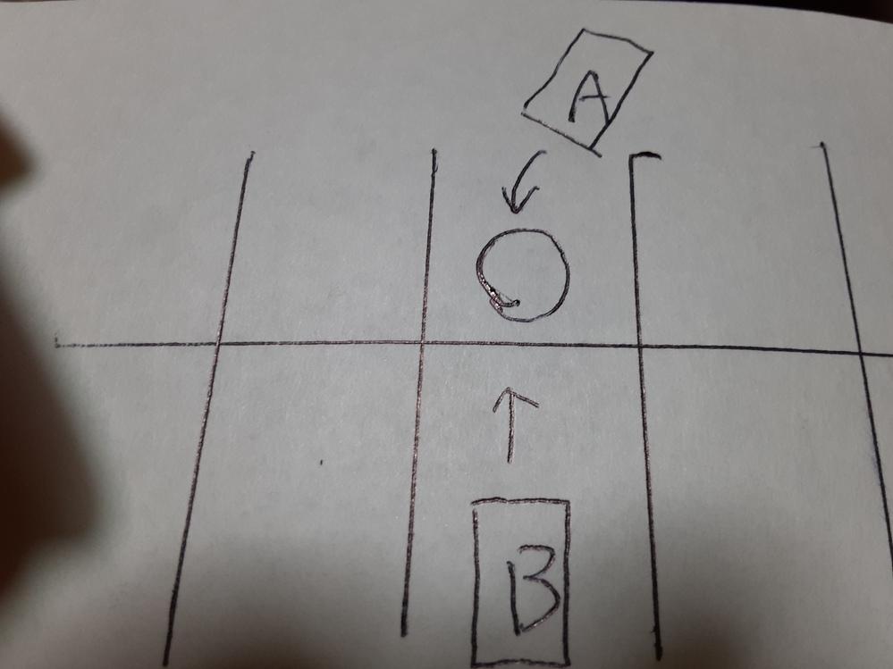 スーパーの駐車場で○のところにAはバック、Bは直進で入ろうとしています。どちらが優先でしょうか?