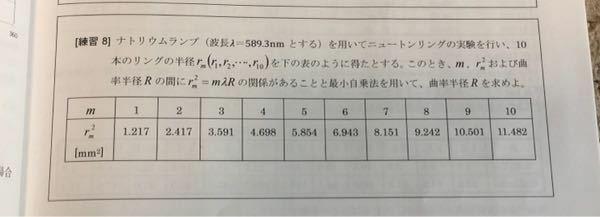 至急、Excelでこの問題を解いてください!!!! #Excel #情報 #大学 #物理 #大学受験 #大学院