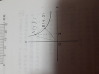三角形AOBの求め方を教えてください