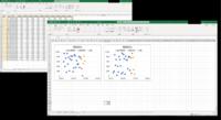 エクセルリストを使って、散布図を大量に作りたいのですが、 VBA初心者なので教えて下さい。 添付1枚目のような各品番毎の管理項目があります。 (もちろん品番、管理項目は実際は大量にあります。) ・Sheet1(過去製造材) ・Sheet2(調査対象) ・Sheet3(比較)という風にデータがあり、 添付2枚目のような 横軸に製造年月日(リストには時間/分まであり) 縦軸に各管理項目の数値デー...