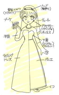 結婚式を挙げたことがある。女性に質問です。ウェディングドレスはどのような順番で着ましたか?下の写真を参考にして下さい。