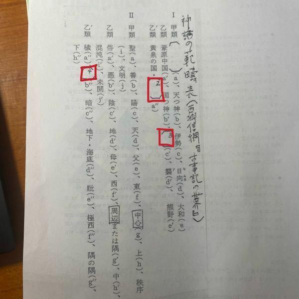 大学で日本文化概論という意味不明な授業をとってしまい、本当に文章を読んでもネットで調べても、答えられないので、どなたかわかるかた〔2.3.4〕に当てはまる言葉わかられないでしょうか。4は昔の地名と、書いてお ります。