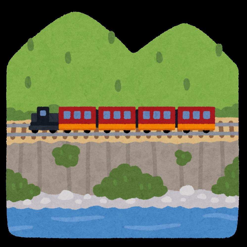 今年、2021年(令和3年)で、 富山県の「黒部峡谷鉄道」が、開業50周年、 京都府の「嵯峨野観光鉄道」が、開業30周年ですが、 どっちの「トロッコ列車」が、人気ですか? 分かる方は、お願いします。