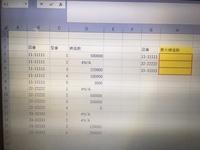 excel2019を使っています。  今添付写真のように、B3~D16セルまで、各樹脂型図番と型番に対する鋳造数のデータがあります。 ちなみに、別に数式を組んでいまして、一部「#N/A」となっている所も有ります。  ここで、各図番に対して、最も鋳造数の多い型番の鋳造数を、H4~H6セルに自動で入力されるような数式を組みたいと考えています。  例えば、図番「11-11111」でしたら、H4セル...