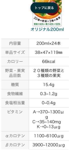野菜ジュースの成分表示ですがビタミンA.Cを売りにしていますが、それ以外のカロリーや糖質的には健康にいい商品と言えますか?箱買いしようとしているので教えて欲しいです。