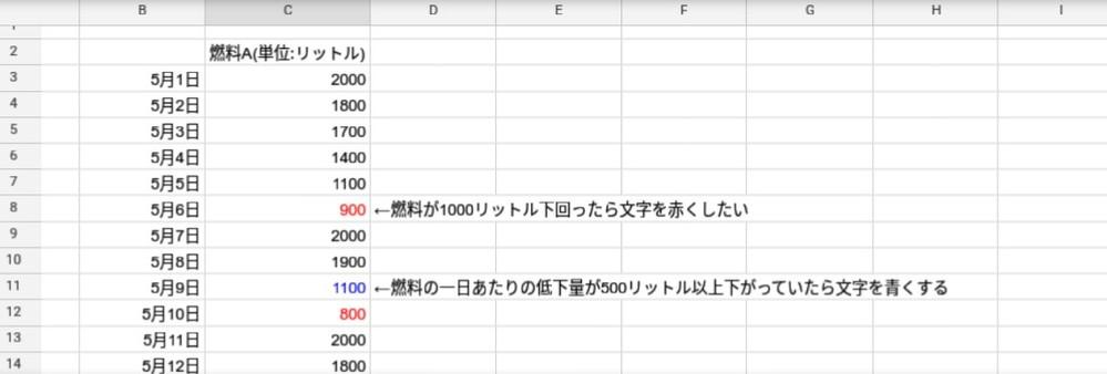 エクセルのvbaプログラムについての質問です。 添付画像のように、あるタンクに入った燃料Aの残量が0にならないようにエクセルで管理しています。 マクロの実行ボタンを押すと、とあるデータベースから本日の燃料Aの残量が日付の右隣のセルに入力されるようになっています。 そこでこのプログラムに次のことを追加したいと考えてます。 入力された燃料Aが1000リットル下回ったら文字を赤くして燃料補給が必要であることを注意喚起したい。 また燃料Aが500リットル以上下がったら文字を青くして燃料の急低下を喚起したい。 上記の条件が重なったら文字の色は赤く表示される。 このようなある条件で文字の色を変更するようなプログラムを書きたいのですが上手くいきませんでした。 ご存じのかたご教授願います。