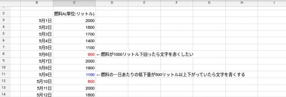 エクセルのvbaプログラムについての質問です。 添付画像のように、あるタンクに入った燃料Aの残量が0にならないようにエクセルで管理しています。 マクロの実行ボタンを押すと、とあるデータベースから本日の燃料Aの残量が日付の右隣のセルに入力されるようになっています。 そこでこのプログラムに次のことを追加したいと考えてます。 入力された燃料Aが1000リットル下回ったら文字を赤くして燃料補給が...