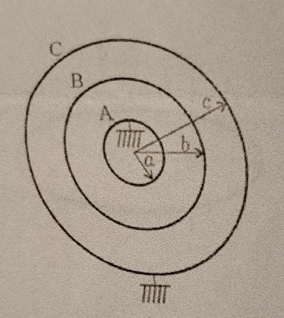 真空中に半径がそれぞれa,b,cである同心球A,B,C,からなるコンデンサがある。 球A,Cをアースされているとき球Bとアース間の静電容量を導出せよという問題の解法を教えてください。
