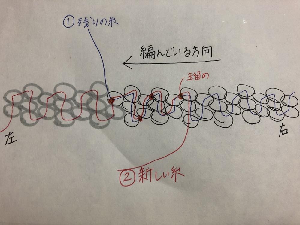 ビーズステッチの糸の継ぎ足しについて質問です。 継ぎ足した際の①今まで編んだ糸の残り始末と②新しい糸の開始部分の始末はどちらの方向にしますか? ※画像の編み方は例えです