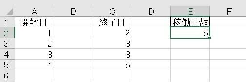 エクセルの関数式について質問です。 画像の様な表があります。(実際は他にも色々入力内容がありますが) A2~A5、C2~C5の数字は日付の意味の数字ですが、日にちのみの入力で良いので「数値」で1.2.3.4.5...と入力しています。 開始日に入力している数値1~4、終了日2~5の重複している数字は1カウントして、結局全部で何日稼働しているのかを知りたいので、E2の稼働日数のセルにカウントし...