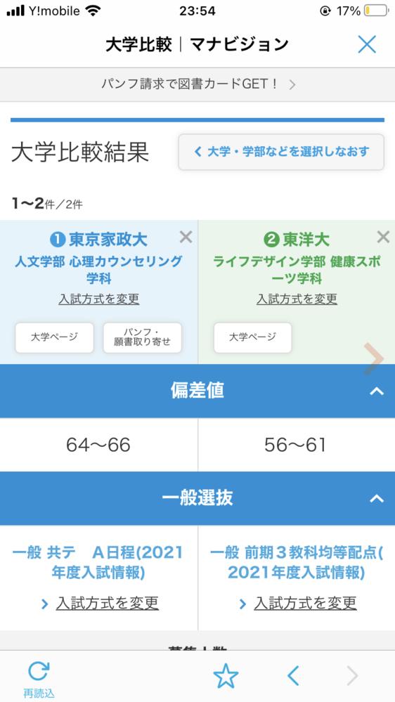 よく、東京家政大学は日東駒専未満と言われているのでマナビジョンというアプリで比べてみたのですが、逆に家政の方が偏差値が高く出ました。 家政の方が東洋よりも高いのですか?