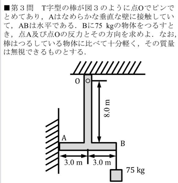 物理、力学です。 写真の問題の解説をお願いいたします。