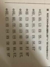 漢文の返り点の問題です。 ③④⑥を教えてください。