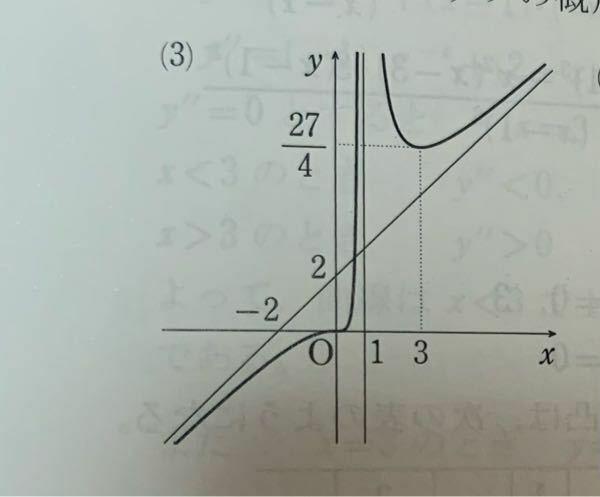 漸近線がx=1とy=x+2なのですが、このグラフのように漸近線を貫通していいのですか?