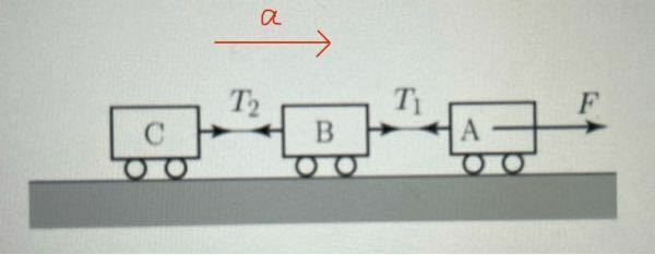 A、B、C それぞれ運動方程式を立てるとどんな式になりますか? 質量m 加速度a